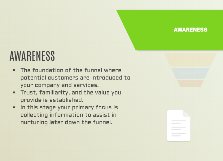 The Awareness Layer of a Marketing Funnel