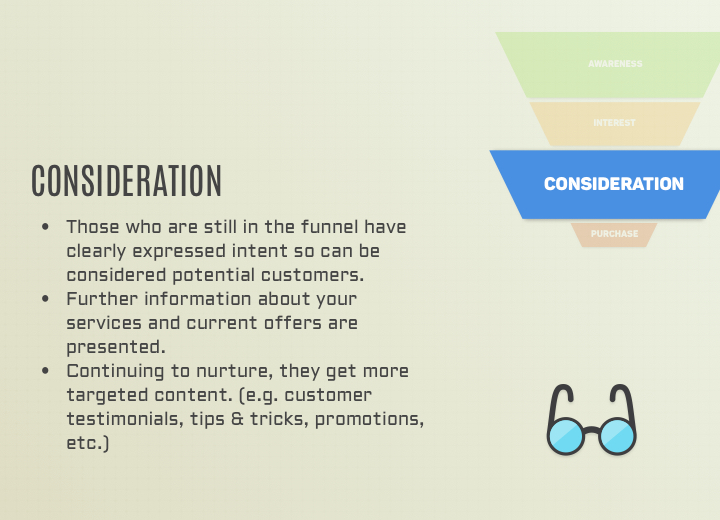 The Consideration Layer of a Marketing Funnel