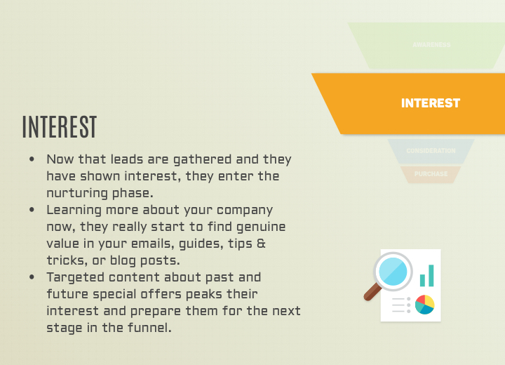 The Interest Layer of a Marketing Funnel