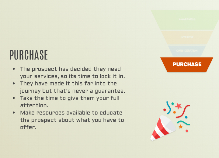 The Purchase Layer of a Marketing Funnel